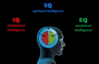 Definitie inteligenta IQ, EQ, SQ | Inteligente emotionala, intelectuala si spirituala