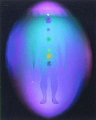 Interpretarea aurei energetice umane – Aura albastră